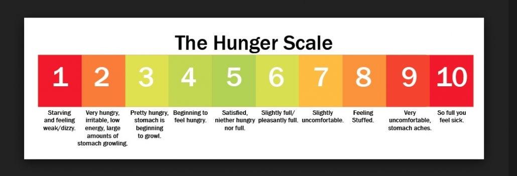 Mindful Eating Scale
